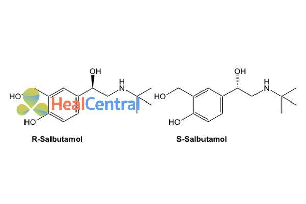 Cấu trúc hóa học 2 đồng phân quang học của salbutamol.