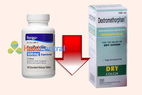 Tương tác thuốc guaifenesin và dextromethorphan